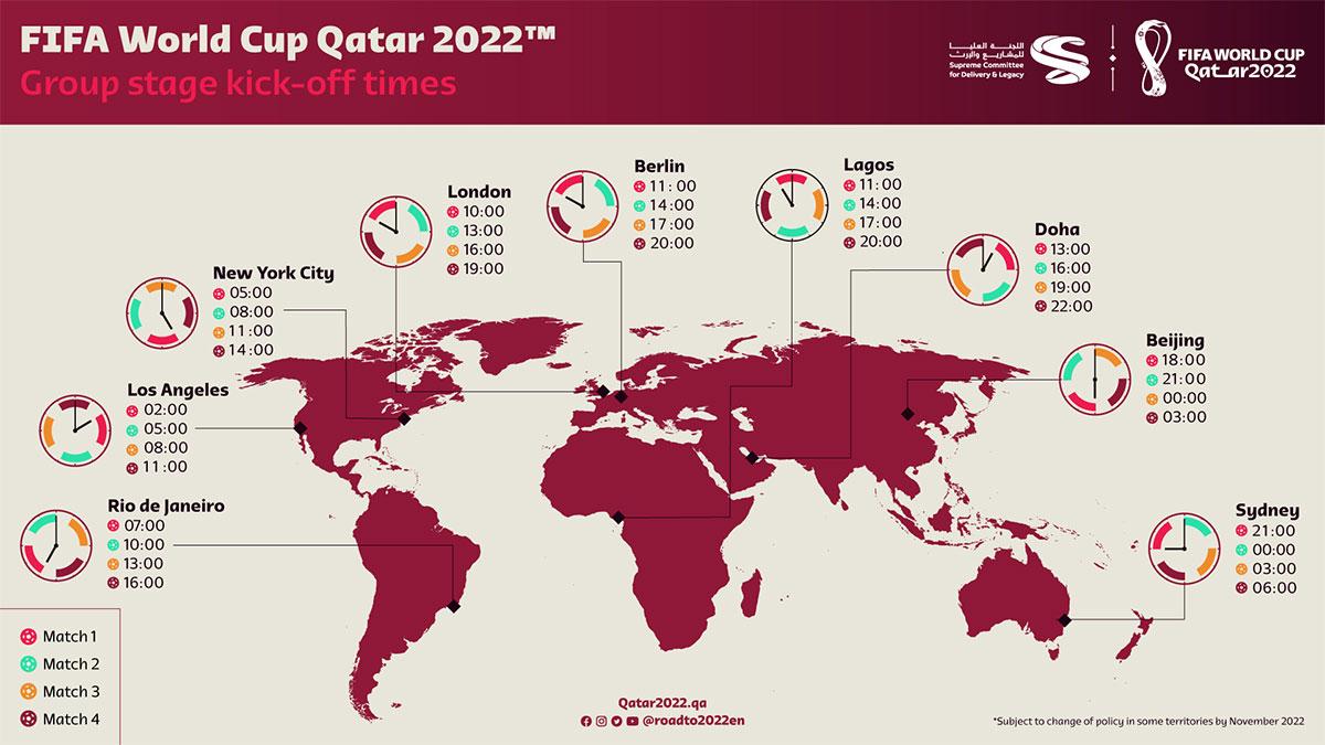 aanvangstijden WK 2022 alle tijdzones